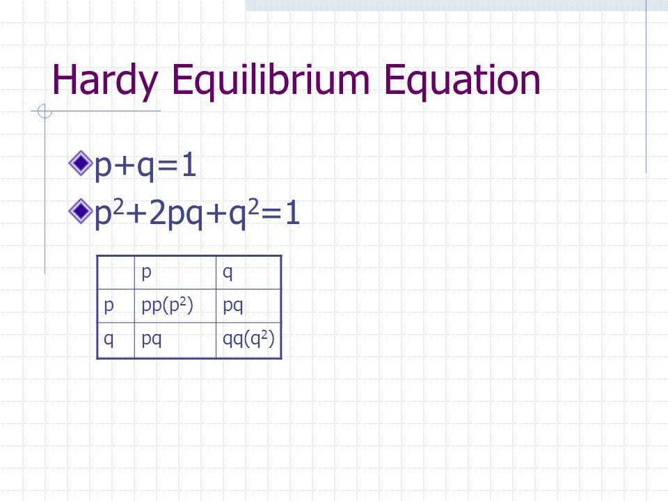 Hardy Equilibrium Equation p+q=1 p 2 +2pq+q 2 =1 pq ppp(p 2 )pq q qq(q 2 )