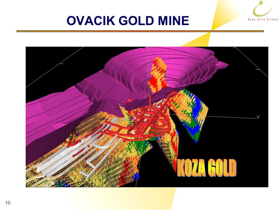 10 OVACIK GOLD MINE