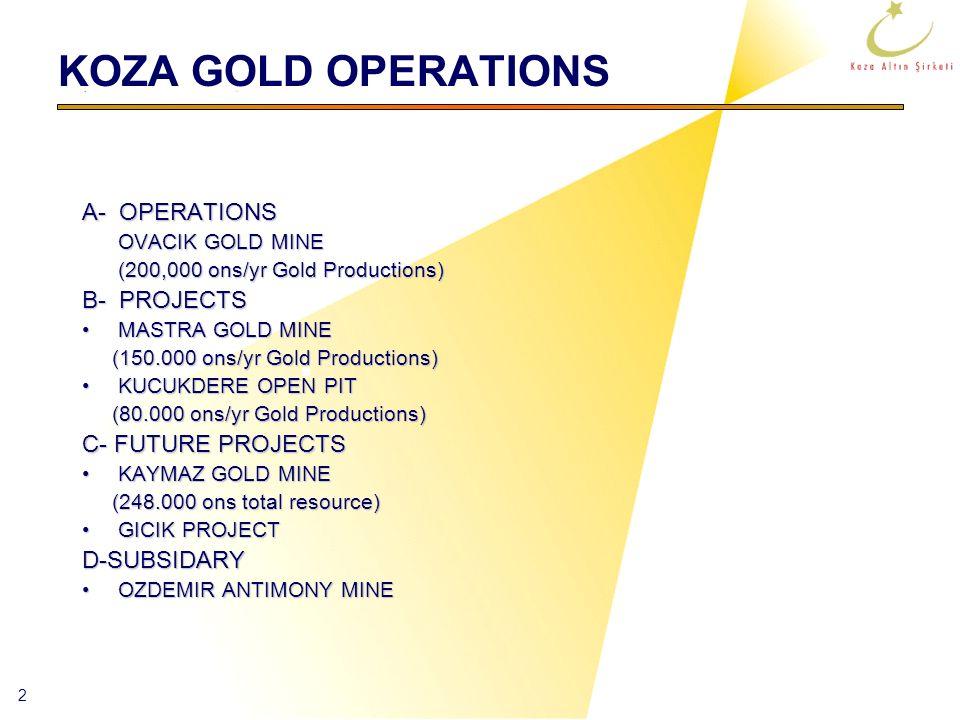 2 KOZA GOLD OPERATIONS A- OPERATIONS OVACIK GOLD MINE OVACIK GOLD MINE (200,000 ons/yr Gold Productions) (200,000 ons/yr Gold Productions) B- PROJECTS