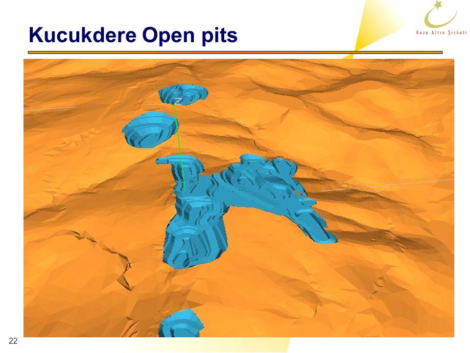 22 Kucukdere Open pits