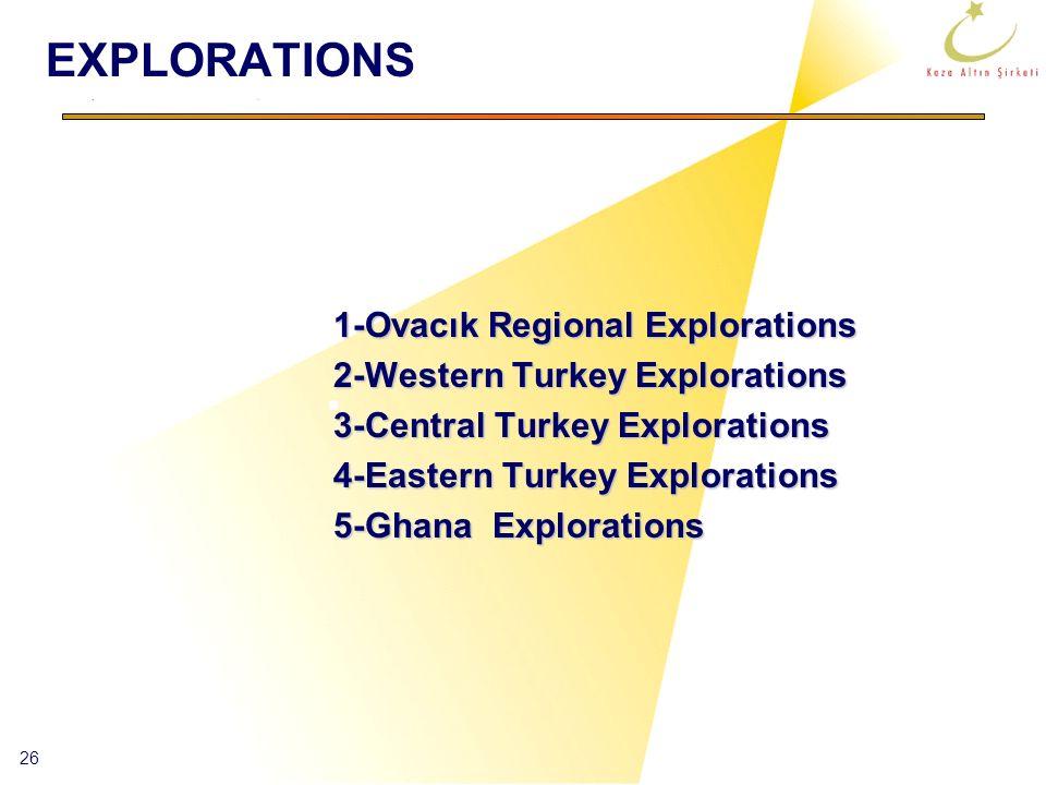 26 EXPLORATIONS 1-Ovacık Regional Explorations 2-Western Turkey Explorations 3-Central Turkey Explorations 4-Eastern Turkey Explorations 5-Ghana Explo