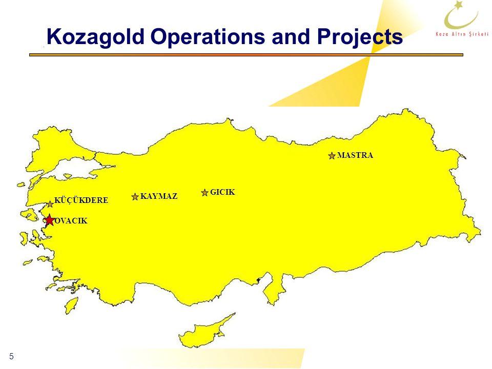 5 KAYMAZ MASTRA KÜÇÜKDERE OVACIK Kozagold Operations and Projects GICIK