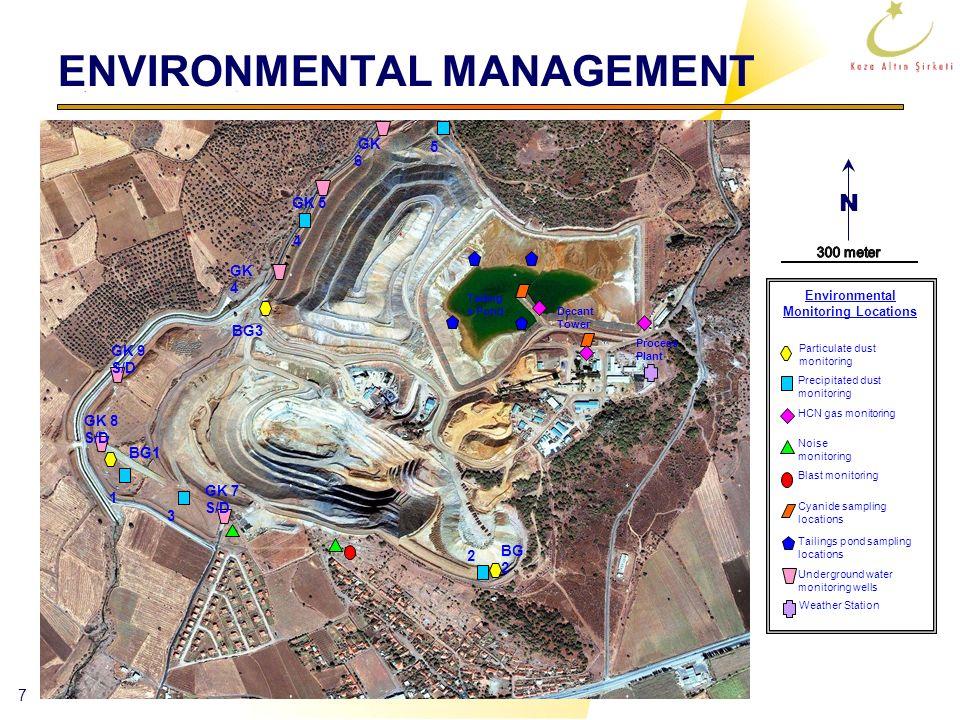 7 ENVIRONMENTAL MANAGEMENT BG 2 2 3 1 4 5 BG3 BG1 GK 7 S/D GK 8 S/D GK 9 S/D GK 4 GK 5 GK 6 Decant Tower Tailing s Pond Process Plant Environmental Mo