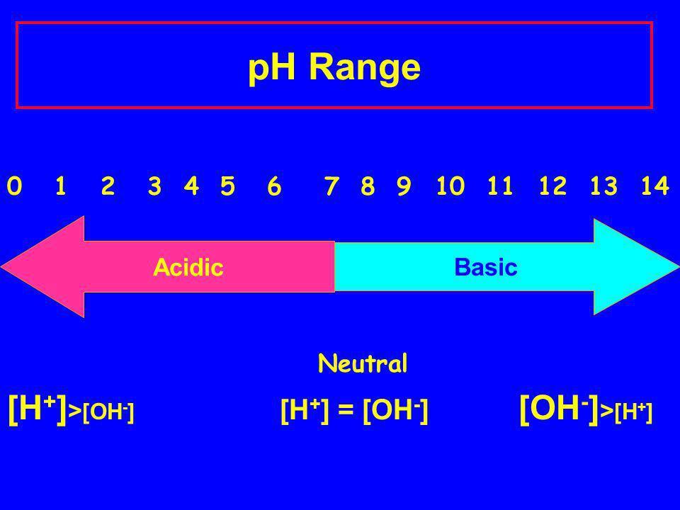 pH Range 0 1 2 3 4 5 6 7 8 9 10 11 12 13 14 Neutral [H + ] > [OH - ] [H + ] = [OH - ] [OH - ] > [H + ] Acidic Basic
