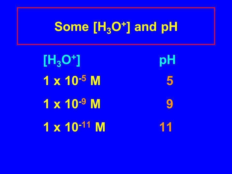 Some [H 3 O + ] and pH [H 3 O + ] pH 1 x 10 -5 M 5 1 x 10 -9 M 9 1 x 10 -11 M 11