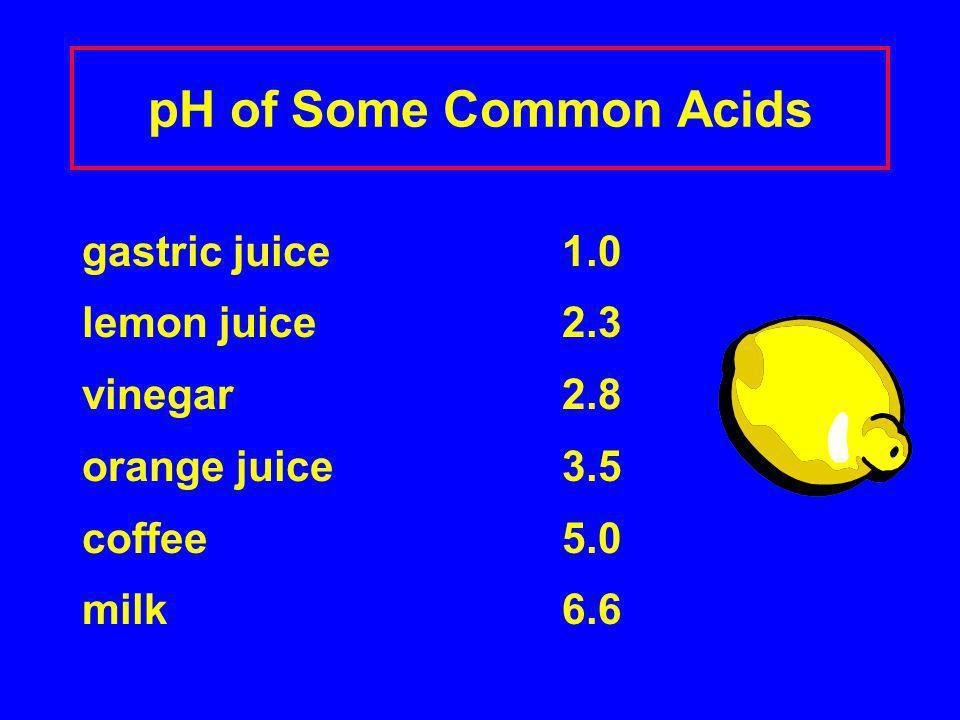 pH of Some Common Acids gastric juice1.0 lemon juice2.3 vinegar2.8 orange juice3.5 coffee5.0 milk6.6