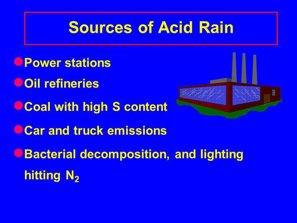 Sources of Acid Rain Power stations Oil refineries Coal with high S content Car and truck emissions Bacterial decomposition, and lighting hitting N 2