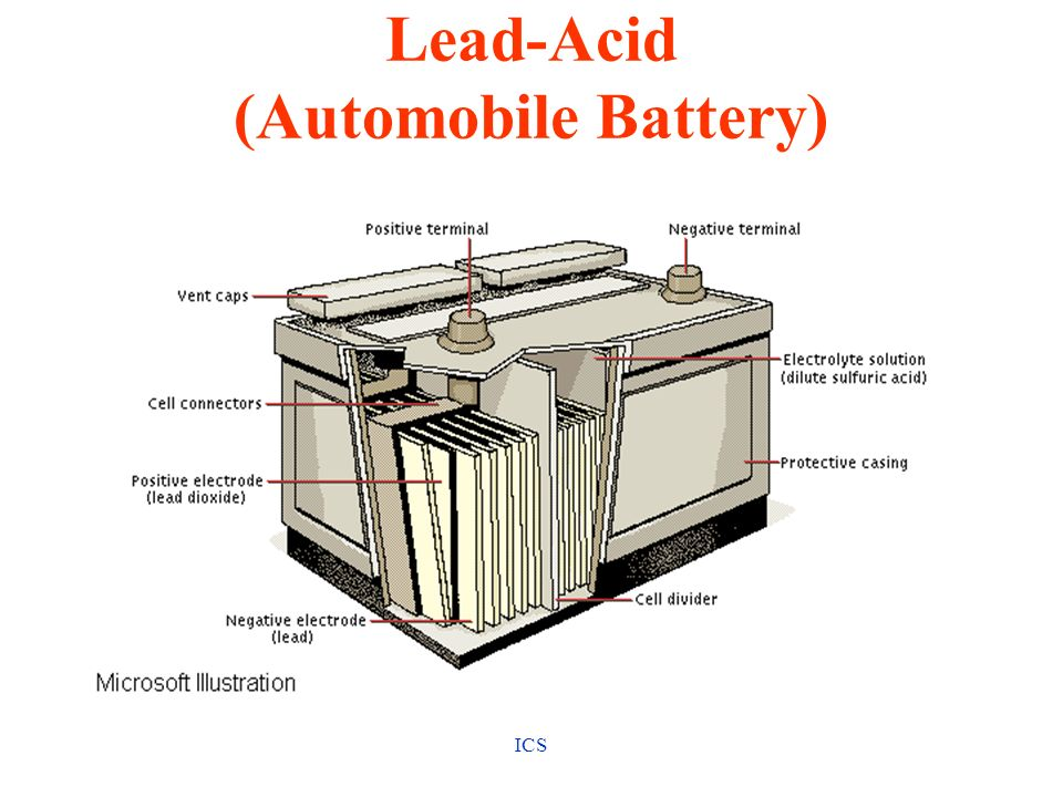 ICS Lead-Acid (Automobile Battery) Pb (s) + PbO 2(s) + 2 H 2 SO 4 = 2 PbSO 4(s) + 2 H 2 O 2 v/cell