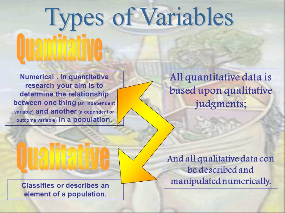 Numerical. In quantitative research your aim is to determine the relationship between one thing (an independent variable) and another (a dependent or