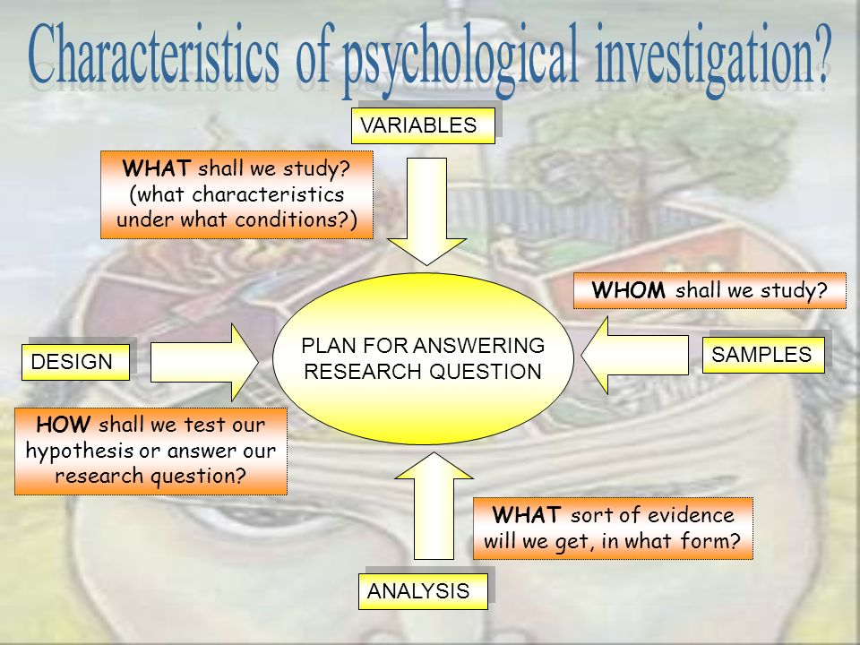 PLAN FOR ANSWERING RESEARCH QUESTION DESIGN HOW shall we test our hypothesis or answer our research question? VARIABLES SAMPLES ANALYSIS WHAT shall we