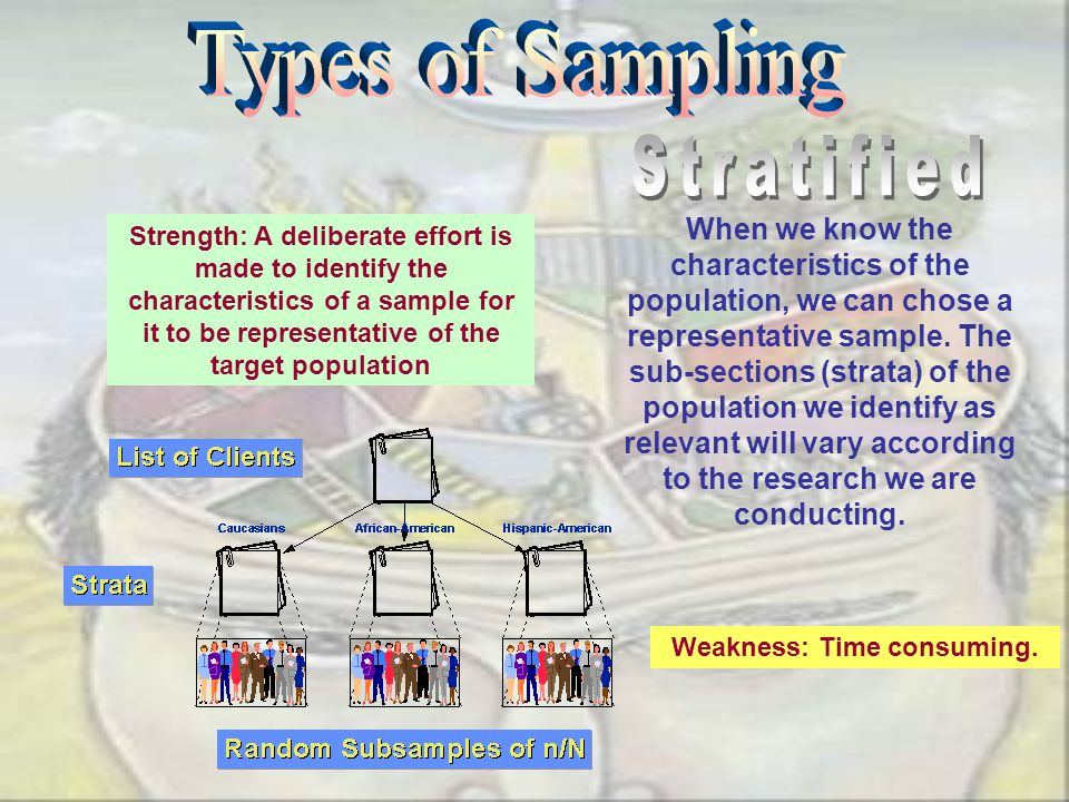 When we know the characteristics of the population, we can chose a representative sample. The sub-sections (strata) of the population we identify as r