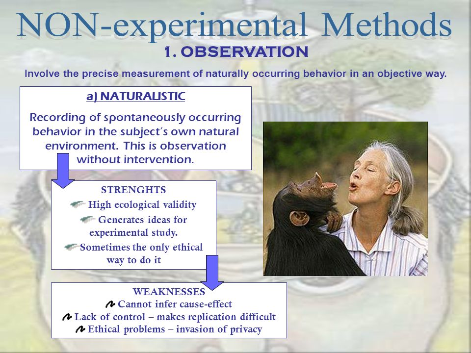 1. OBSERVATION Involve the precise measurement of naturally occurring behavior in an objective way. a) NATURALISTIC Recording of spontaneously occurri