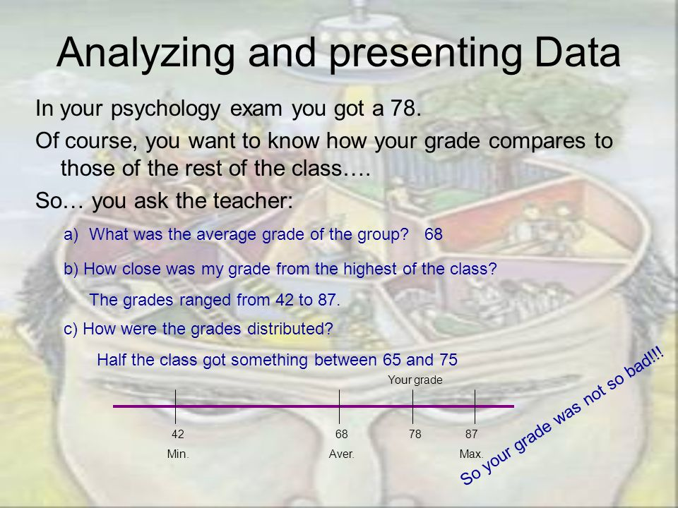 Analyzing and presenting Data In your psychology exam you got a 78. Of course, you want to know how your grade compares to those of the rest of the cl