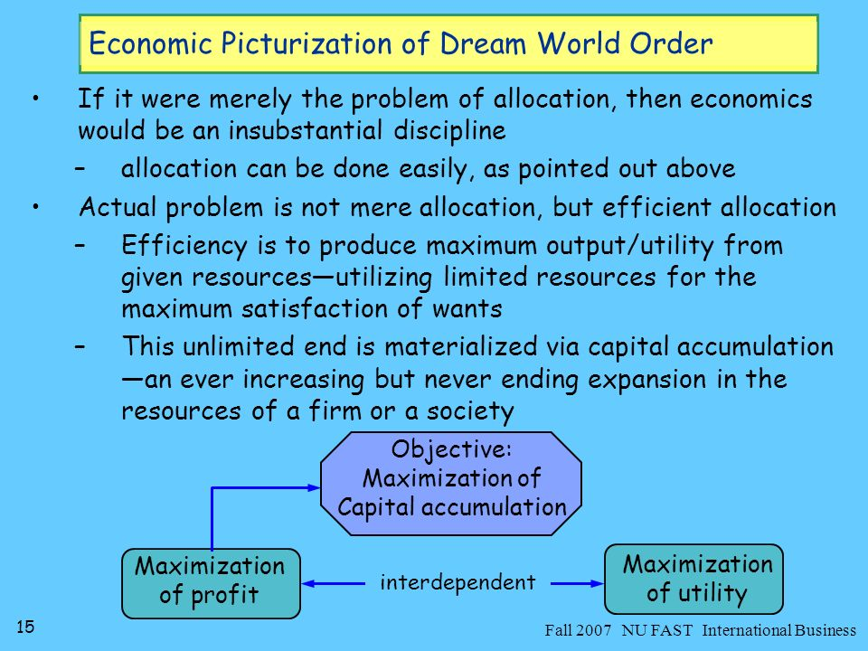 15 Fall 2007 NU FAST International Business Economic Picturization of Dream World Order If it were merely the problem of allocation, then economics would be an insubstantial discipline –allocation can be done easily, as pointed out above Actual problem is not mere allocation, but efficient allocation –Efficiency is to produce maximum output/utility from given resourcesutilizing limited resources for the maximum satisfaction of wants –This unlimited end is materialized via capital accumulation an ever increasing but never ending expansion in the resources of a firm or a society Objective: Maximization of Capital accumulation Maximization of profit Maximization of utility interdependent