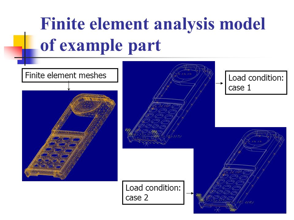 Finite element analysis model of example part Finite element meshes Load condition: case 1 Load condition: case 2