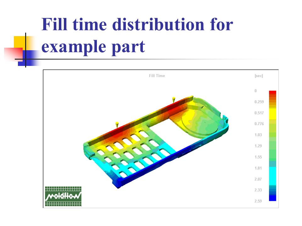 Fill time distribution for example part