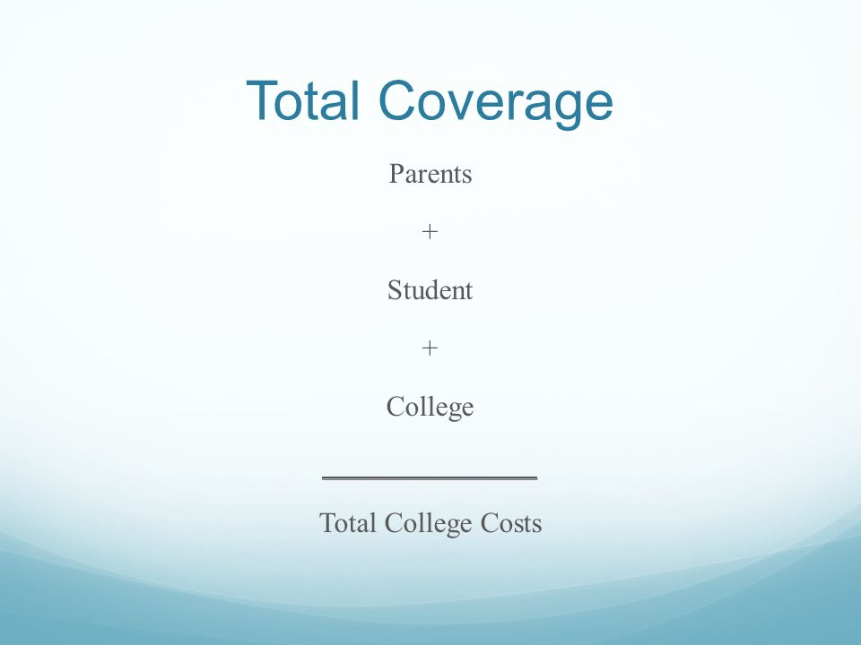 Total Coverage Parents + Student + College _______________ Total College Costs