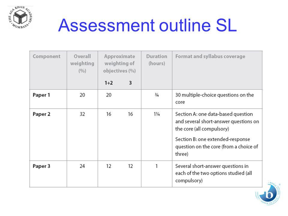 Assessment outline SL
