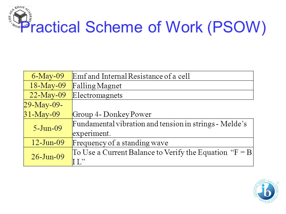 Practical Scheme of Work (PSOW) 6-May-09 Emf and Internal Resistance of a cell 18-May-09 Falling Magnet 22-May-09 Electromagnets 29-May-09- 31-May-09 Group 4- Donkey Power 5-Jun-09 Fundamental vibration and tension in strings - Meldes experiment.