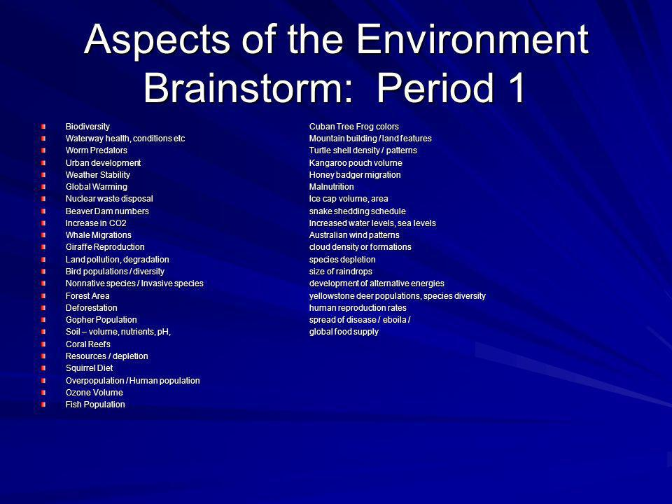Aspects of the Environment Brainstorm: Period 1 BiodiversityCuban Tree Frog colors Waterway health, conditions etcMountain building / land features Worm PredatorsTurtle shell density / patterns Urban developmentKangaroo pouch volume Weather StabilityHoney badger migration Global WarmingMalnutrition Nuclear waste disposalIce cap volume, area Beaver Dam numberssnake shedding schedule Increase in CO2Increased water levels, sea levels Whale MigrationsAustralian wind patterns Giraffe Reproductioncloud density or formations Land pollution, degradationspecies depletion Bird populations / diversitysize of raindrops Nonnative species / Invasive speciesdevelopment of alternative energies Forest Areayellowstone deer populations, species diversity Deforestationhuman reproduction rates Gopher Populationspread of disease / eboila / Soil – volume, nutrients, pH, global food supply Coral Reefs Resources / depletion Squirrel Diet Overpopulation / Human population Ozone Volume Fish Population