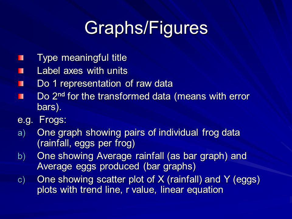 Graphs/Figures Type meaningful title Label axes with units Do 1 representation of raw data Do 2 nd for the transformed data (means with error bars).