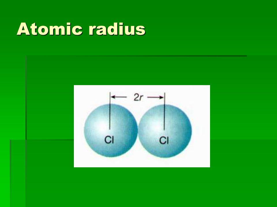 Ionic radii charts