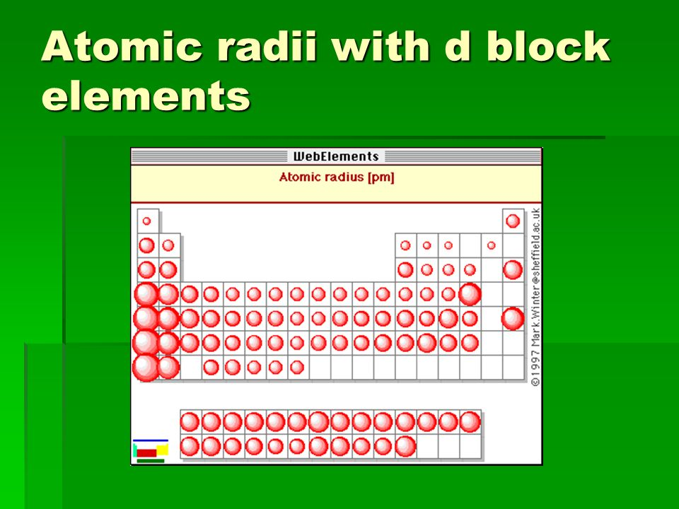 Atomic radii with d block elements