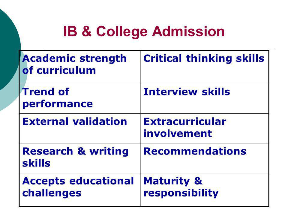IB & College Admission Academic strength of curriculum Critical thinking skills Trend of performance Interview skills External validationExtracurricular involvement Research & writing skills Recommendations Accepts educational challenges Maturity & responsibility