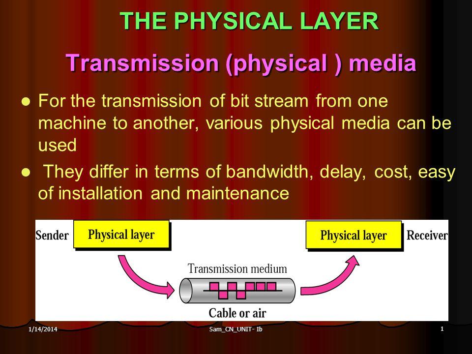 Sam_CN_UNIT- Ib 1 1/14/2014 THE PHYSICAL LAYER Transmission (physical ) media THE PHYSICAL LAYER Transmission (physical ) media For the transmission o