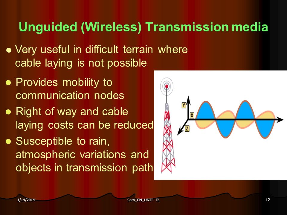 Sam_CN_UNIT- Ib 12 1/14/2014 Unguided (Wireless) Transmission media Provides mobility to communication nodes Right of way and cable laying costs can b