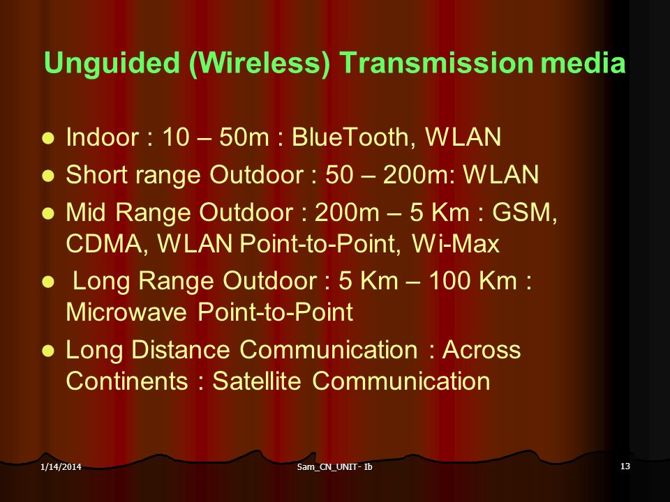 Sam_CN_UNIT- Ib 13 1/14/2014 Unguided (Wireless) Transmission media Indoor : 10 – 50m : BlueTooth, WLAN Short range Outdoor : 50 – 200m: WLAN Mid Rang