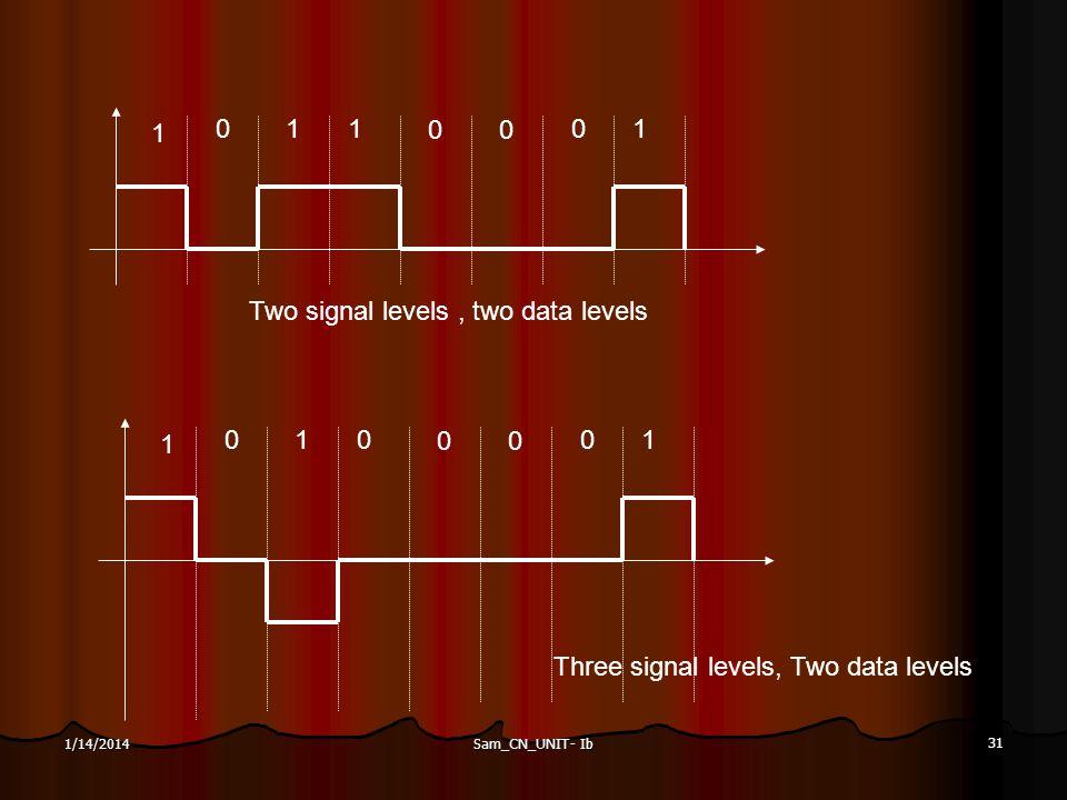 Sam_CN_UNIT- Ib 31 1/14/2014 00 00 1 111 00 00 1 101 Two signal levels, two data levels Three signal levels, Two data levels