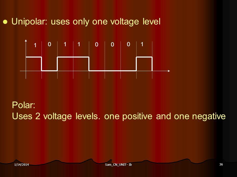 Sam_CN_UNIT- Ib 36 1/14/2014 Unipolar: uses only one voltage level 00 00 1 111 Polar: Uses 2 voltage levels. one positive and one negative