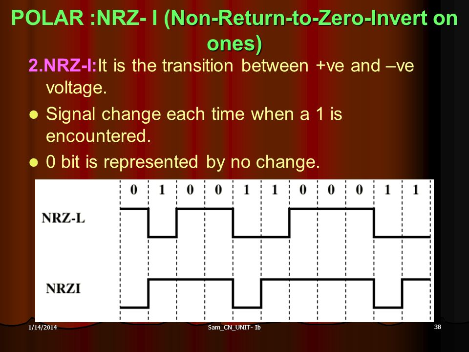 Sam_CN_UNIT- Ib 38 1/14/2014 Non-Return-to-Zero-Invert on ones) POLAR :NRZ- I (Non-Return-to-Zero-Invert on ones) 2.NRZ-I:It is the transition between