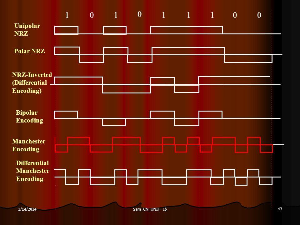 Sam_CN_UNIT- Ib 43 1/14/2014 101 0 11001 Unipolar NRZ NRZ-Inverted (Differential Encoding) Bipolar Encoding Differential Manchester Encoding Polar NRZ