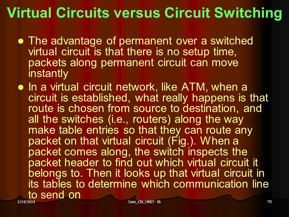 Sam_CN_UNIT- Ib 55 1/14/2014 Virtual Circuits versus Circuit Switching The advantage of permanent over a switched virtual circuit is that there is no