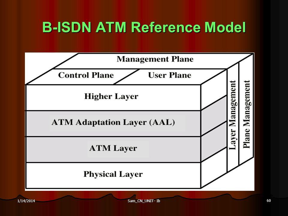Sam_CN_UNIT- Ib 60 1/14/2014 B-ISDN ATM Reference Model