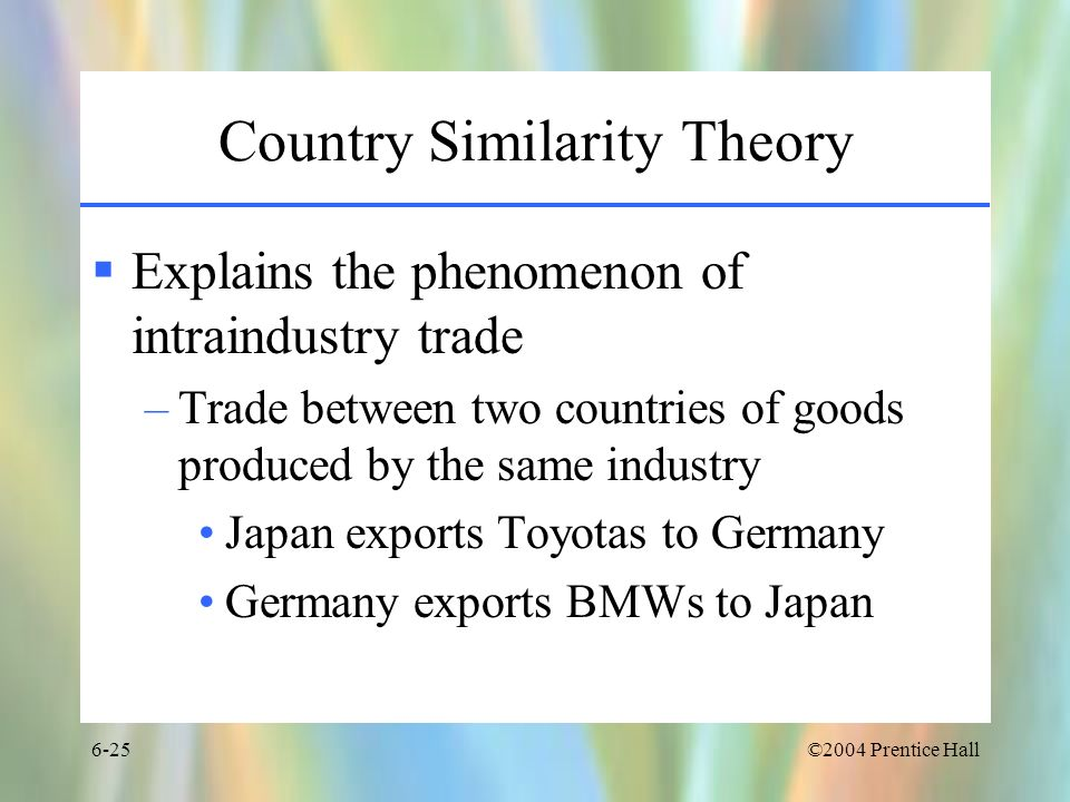 ©2004 Prentice Hall6-25 Country Similarity Theory Explains the phenomenon of intraindustry trade –Trade between two countries of goods produced by the