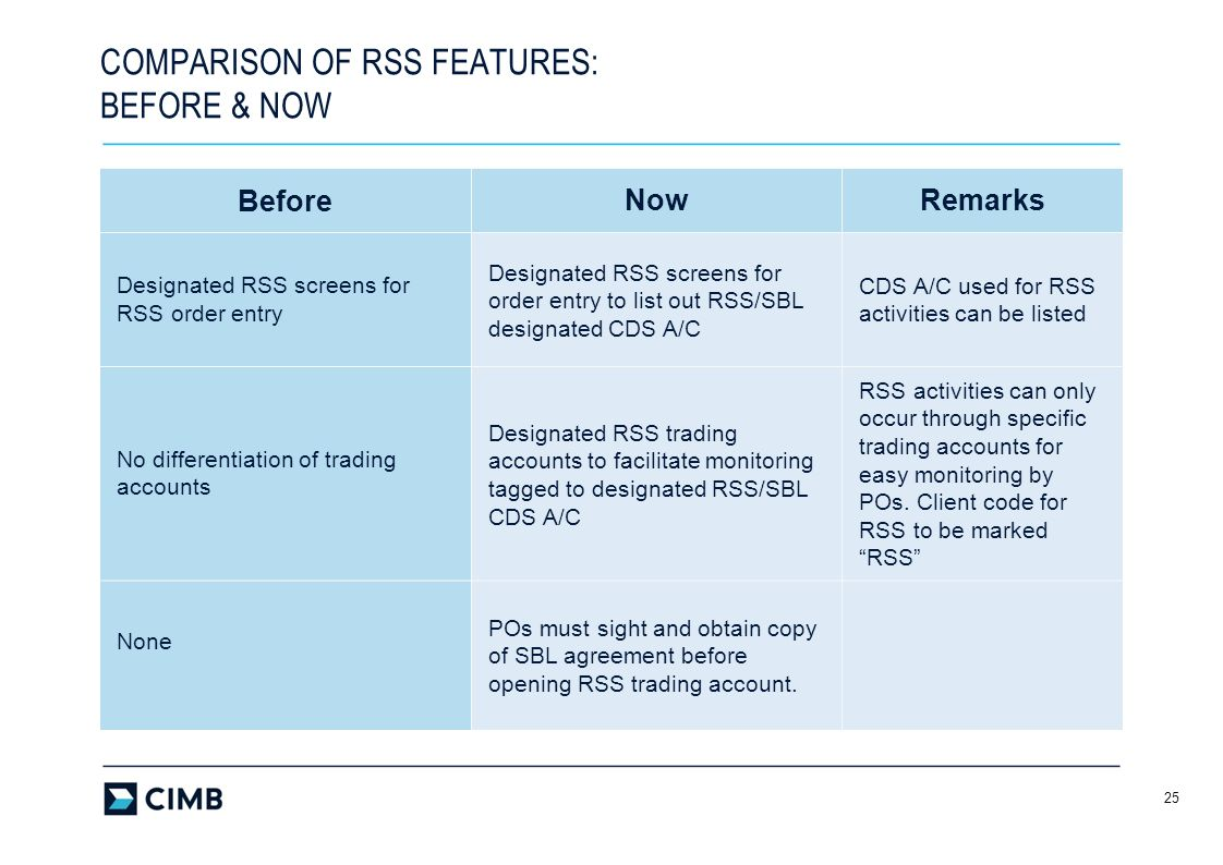 25 BeforeNowRemarks Designated RSS screens for RSS order entry Designated RSS screens for order entry to list out RSS/SBL designated CDS A/C CDS A/C u