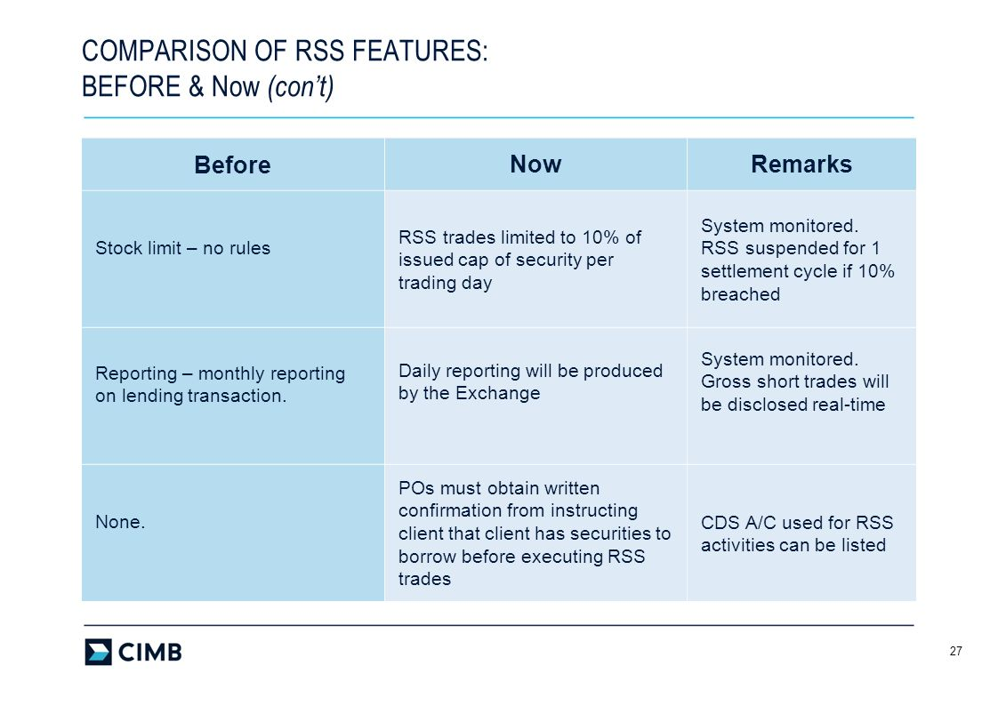 27 BeforeNowRemarks Stock limit – no rules RSS trades limited to 10% of issued cap of security per trading day System monitored. RSS suspended for 1 s