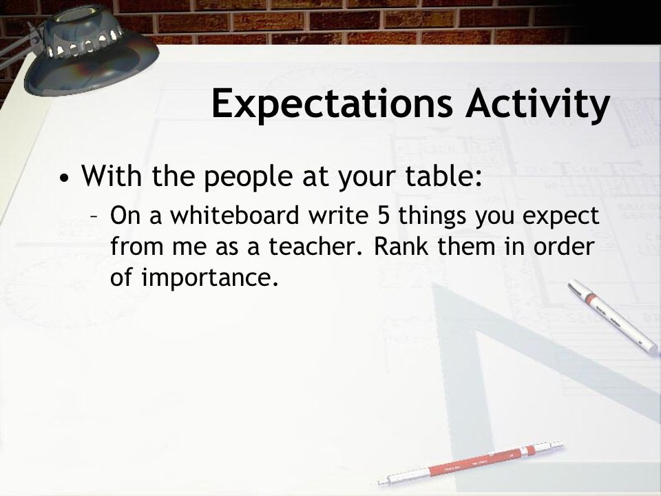 Expectations Activity With the people at your table: –On a whiteboard write 5 things you expect from me as a teacher. Rank them in order of importance
