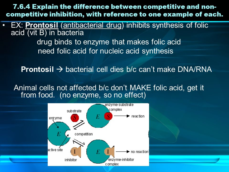 7.6.4 Explain the difference between competitive and non- competitive inhibition, with reference to one example of each.