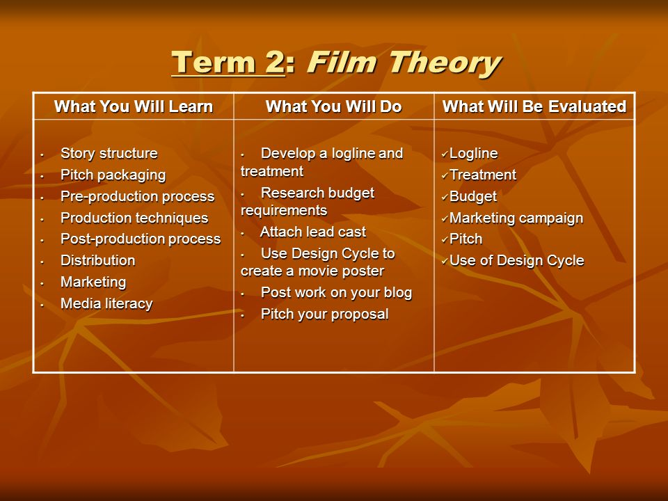 Term 2: Film Theory What You Will Learn What You Will Do What Will Be Evaluated Story structure Story structure Pitch packaging Pitch packaging Pre-pr