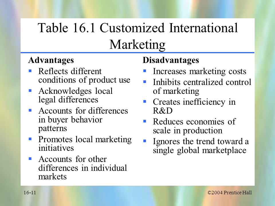 ©2004 Prentice Hall16-11 Table 16.1 Customized International Marketing Advantages Reflects different conditions of product use Acknowledges local lega