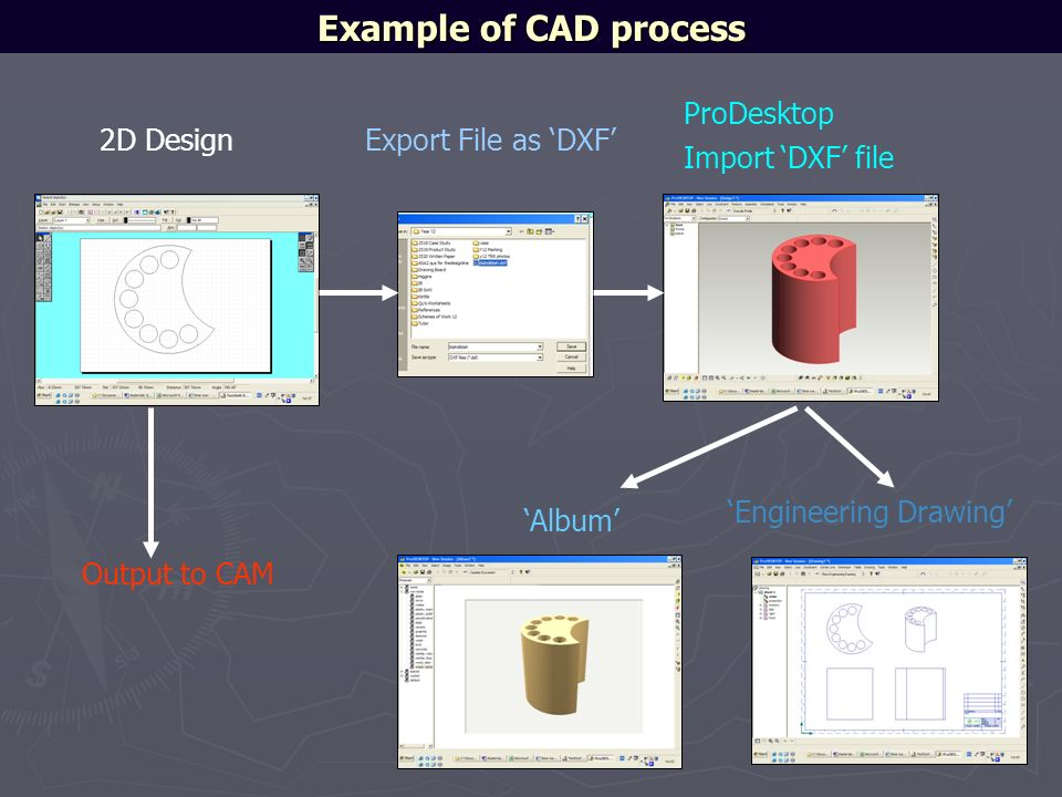 Example of CAD process 2D DesignExport File as DXF Import DXF file ProDesktop Album Engineering Drawing Output to CAM