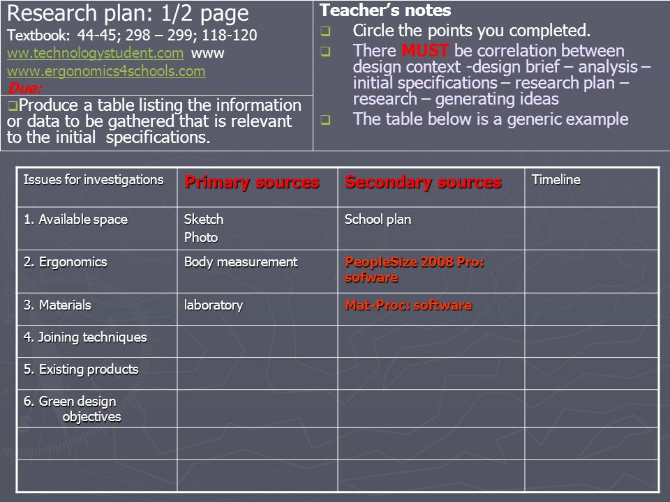 Issues for investigations Primary sources Secondary sources Timeline 1. Available space SketchPhoto School plan 2. Ergonomics Body measurement PeopleS