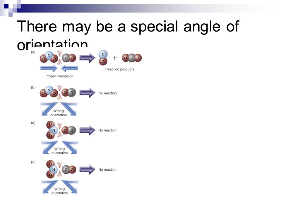 There may be a special angle of orientation.