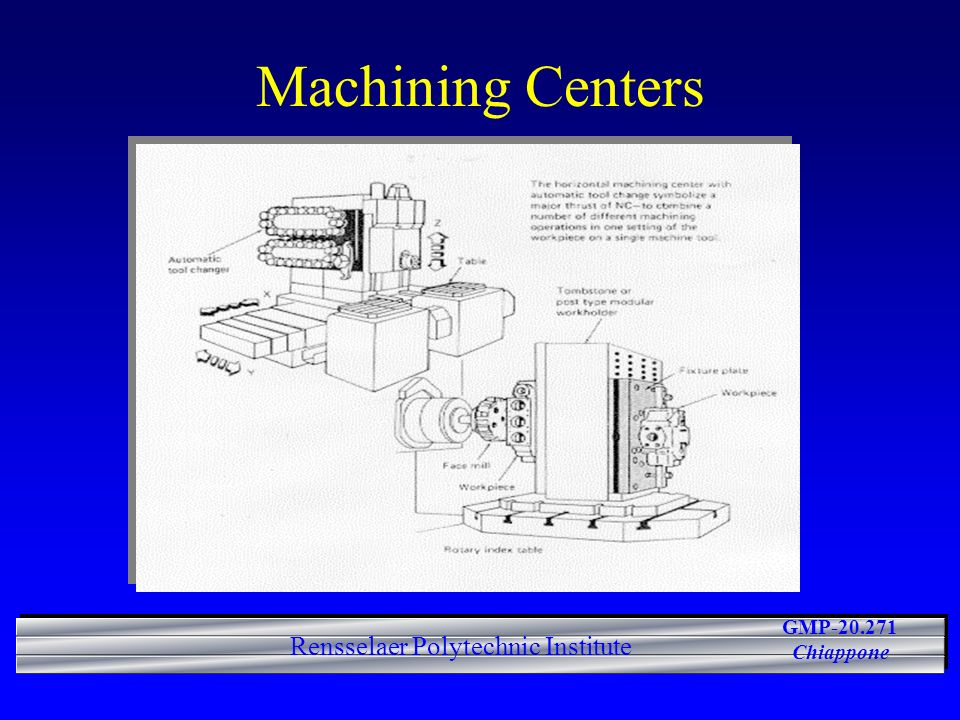 GMP-20.271 Chiappone Rensselaer Polytechnic Institute Machining Centers