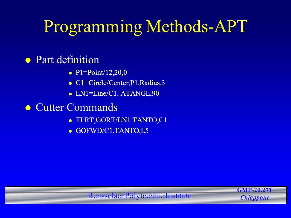 GMP-20.271 Chiappone Rensselaer Polytechnic Institute Programming Methods-APT l Part definition l P1=Point/12,20,0 l C1=Circle/Center,P1,Radius,3 l LN1=Line/C1.