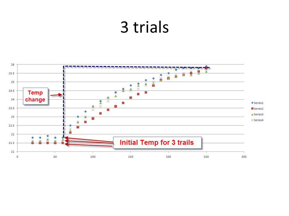 3 trials